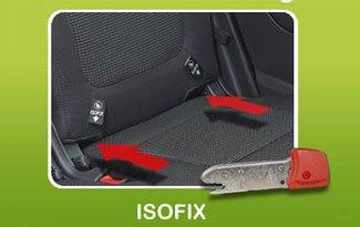 ¿Por qué es más segura la sujeción Isofix?