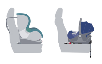 Cambios en las normativas de sillas de coche