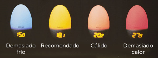 Groegg2 - Colores