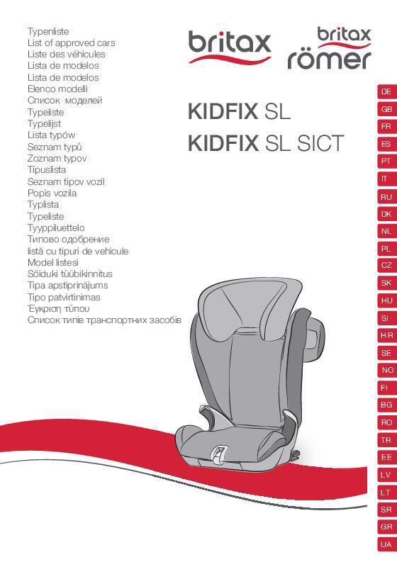 Vehículos Homologados Kidfix SL (SICT)